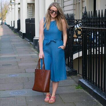 Bloggers Style Edit