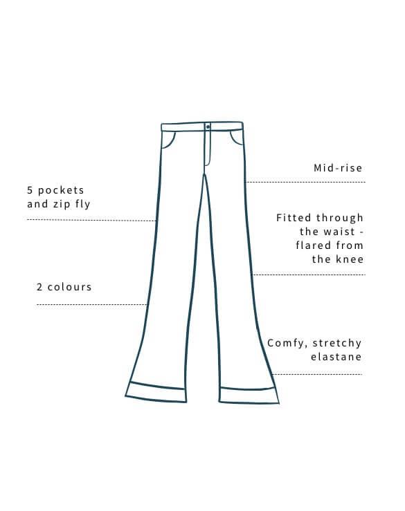 Flares - Diagram