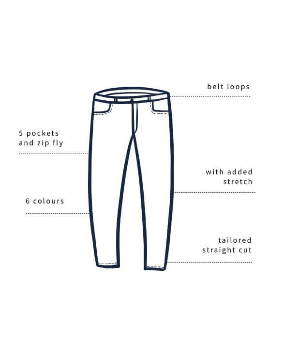 Straight Jeans - Diagram
