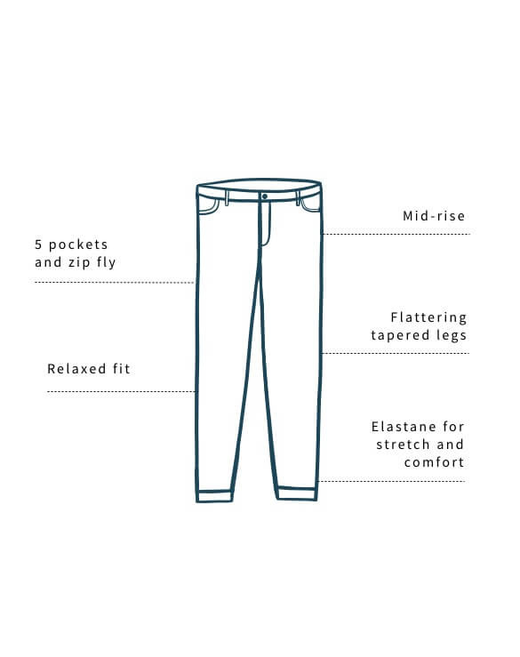 Relaxed Slim Jeans - Diagram