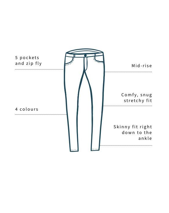 Skinny Jeans - Diagram